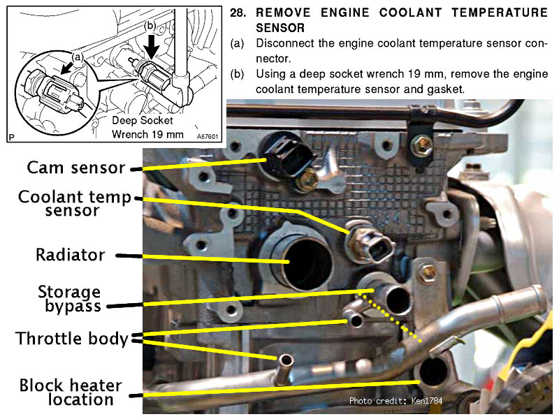 toyota camry coolant tank location  toyota  get free image